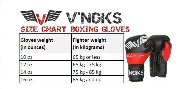 Boxing Gloves Sizes Chart