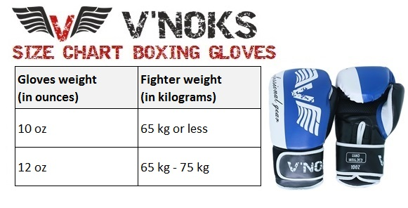 boxing gloves size chart